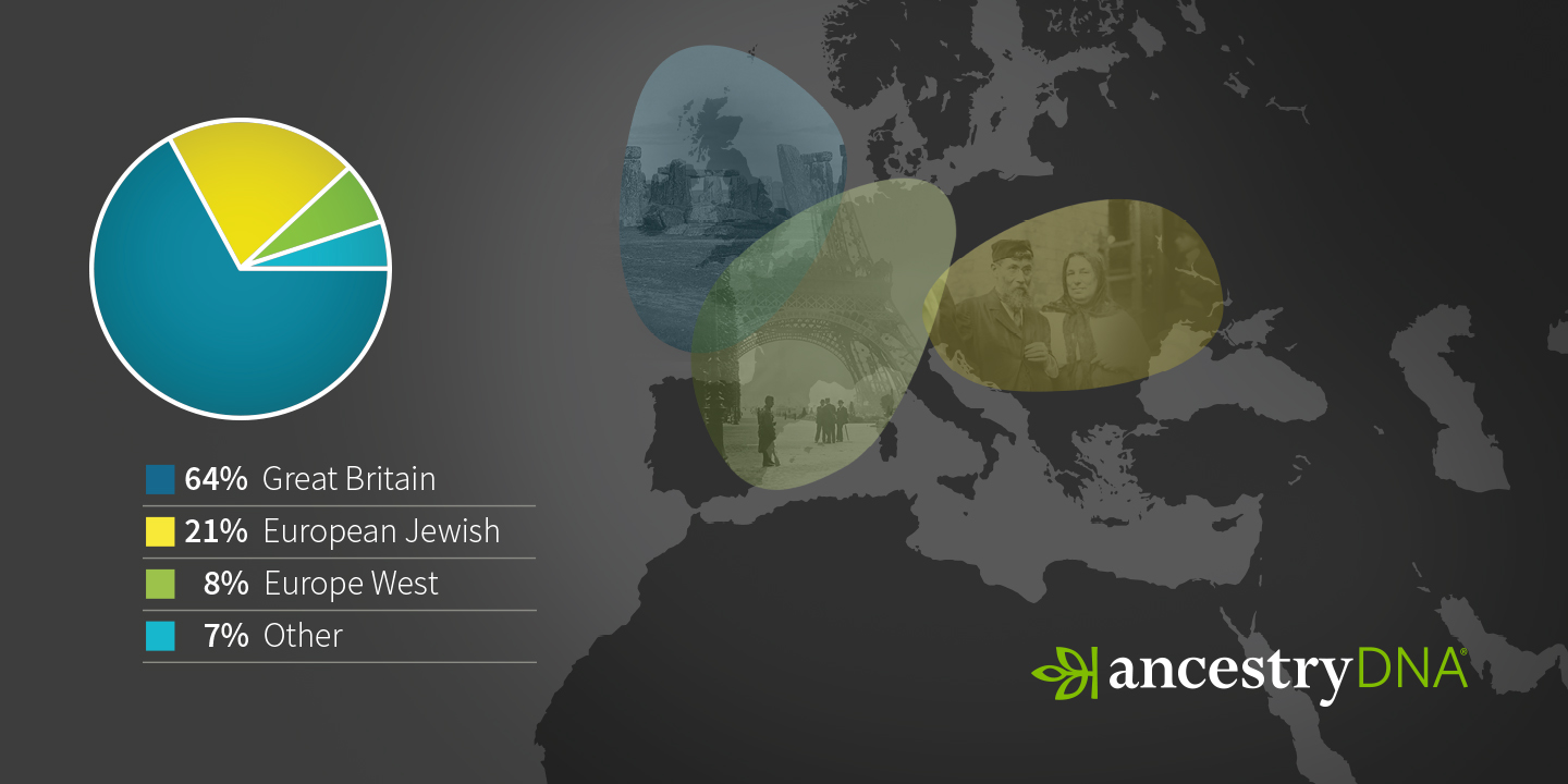 ancestry resources